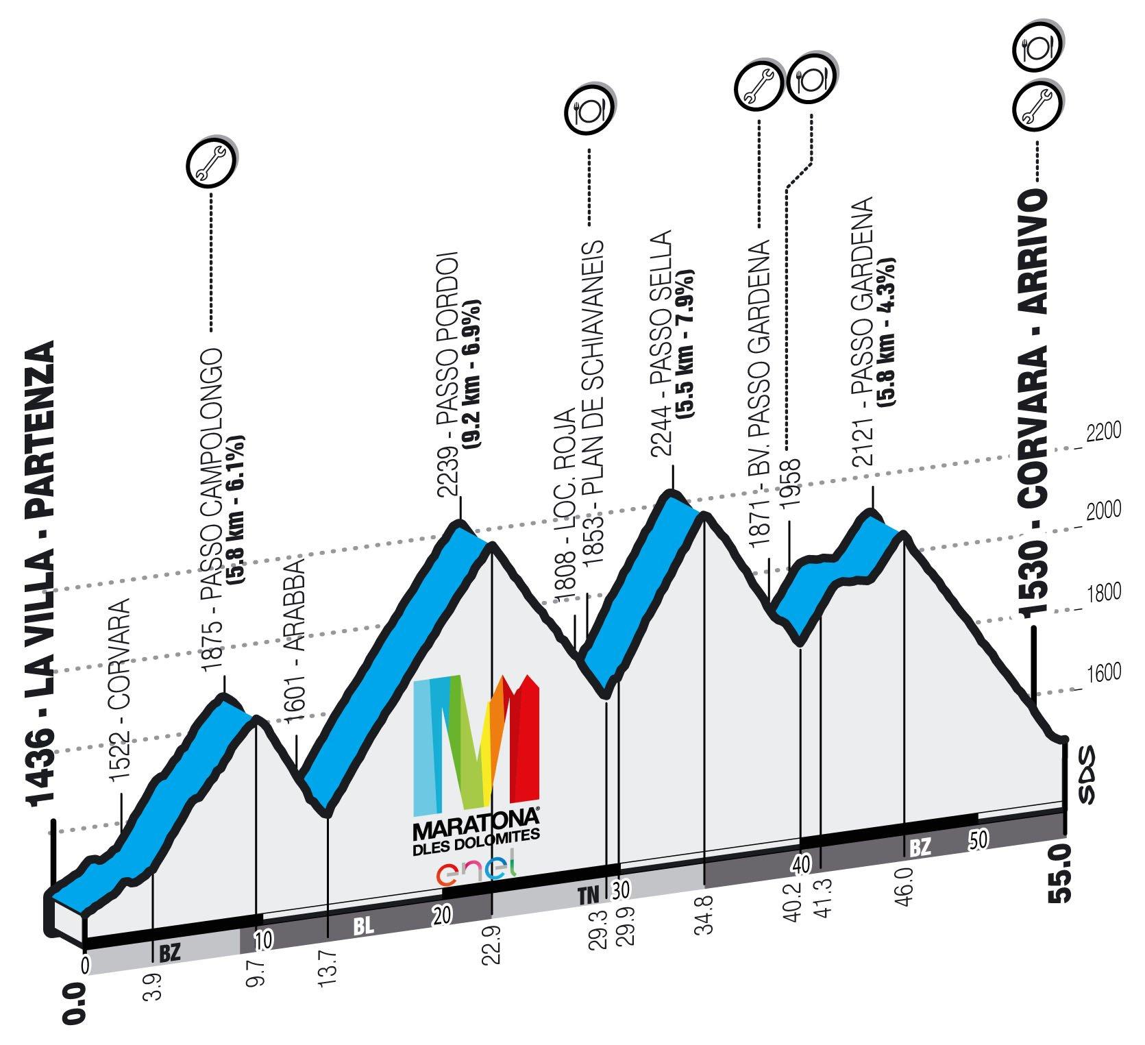 Maratona das Dolomitas 2017 - Percurso curto (sellaronda)