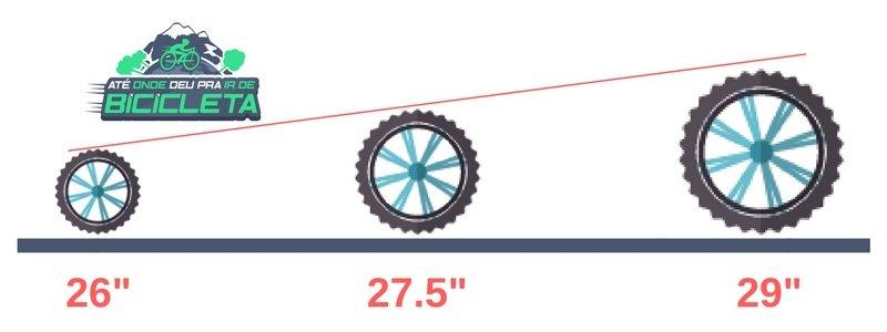pneus para mountain bike